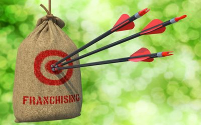 Seven Important Considerations When Buying a Franchise